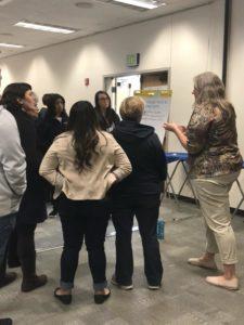 People brainstorming on engaging employees