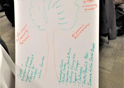 Lane Community College tree drawing at the wellness conference