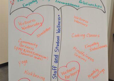 Tillamook umbrella drawing at the wellness conference