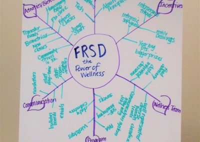 FRSD the power of wellness board at the wellness conference