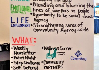 Why wellness board of ideas at wellness conference