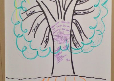 Ashland tree of wellness board at wellness conference