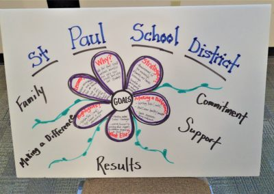 St. Paul School District Board of Goals at the Wellness Conference